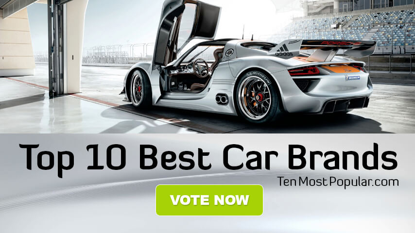 Worlds Best Car Brand Ever | Top 10 Cars Company List and Ranking